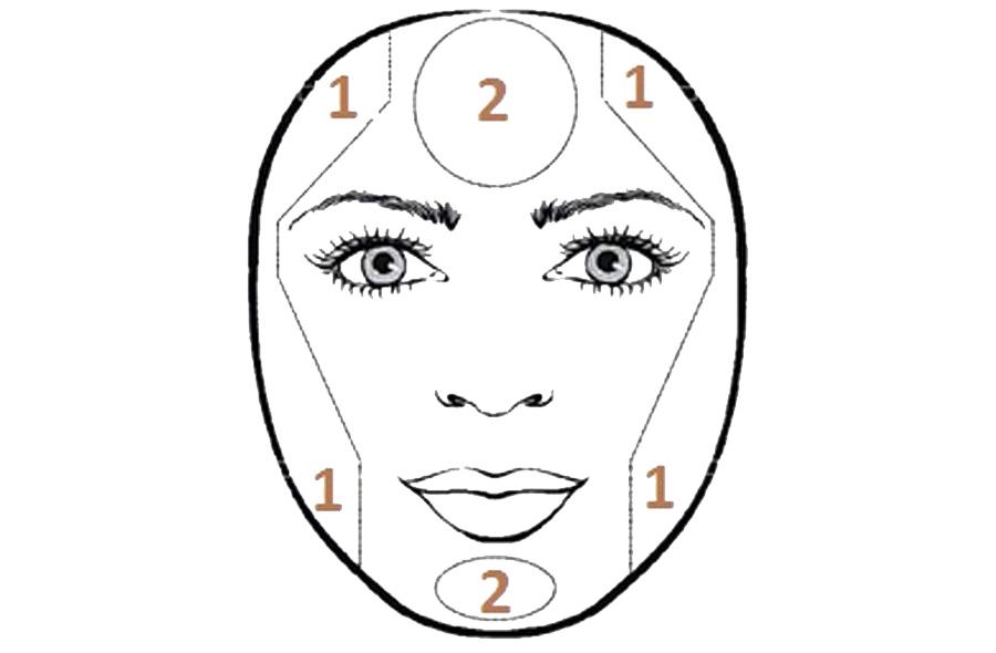 схема нанесения косметики